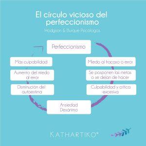 ¿Ser perfectos?: lo que necesitas saber